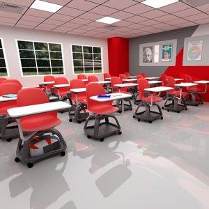 Linx Sınıf Sistemleri