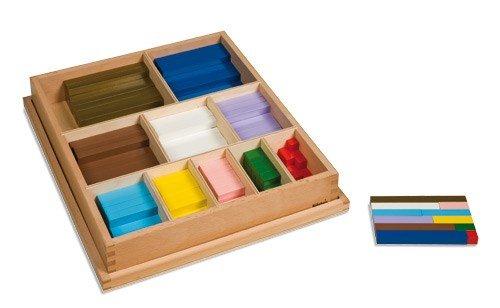 10'luk sistemde Renkli Sayı Çubukları 1000'li